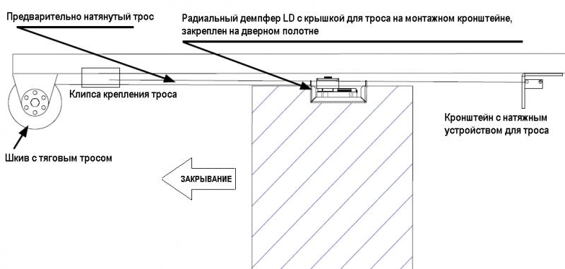 Базовая версия: устройство только для закрывания раздвижной двери (дверной доводчик)